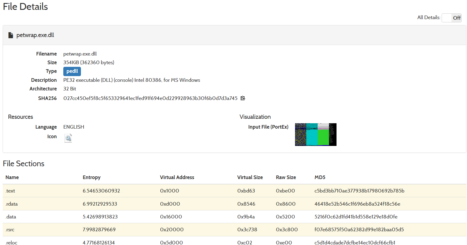 Todd's GIANT Intro of Windows Malware Analysis Tools – Todd
